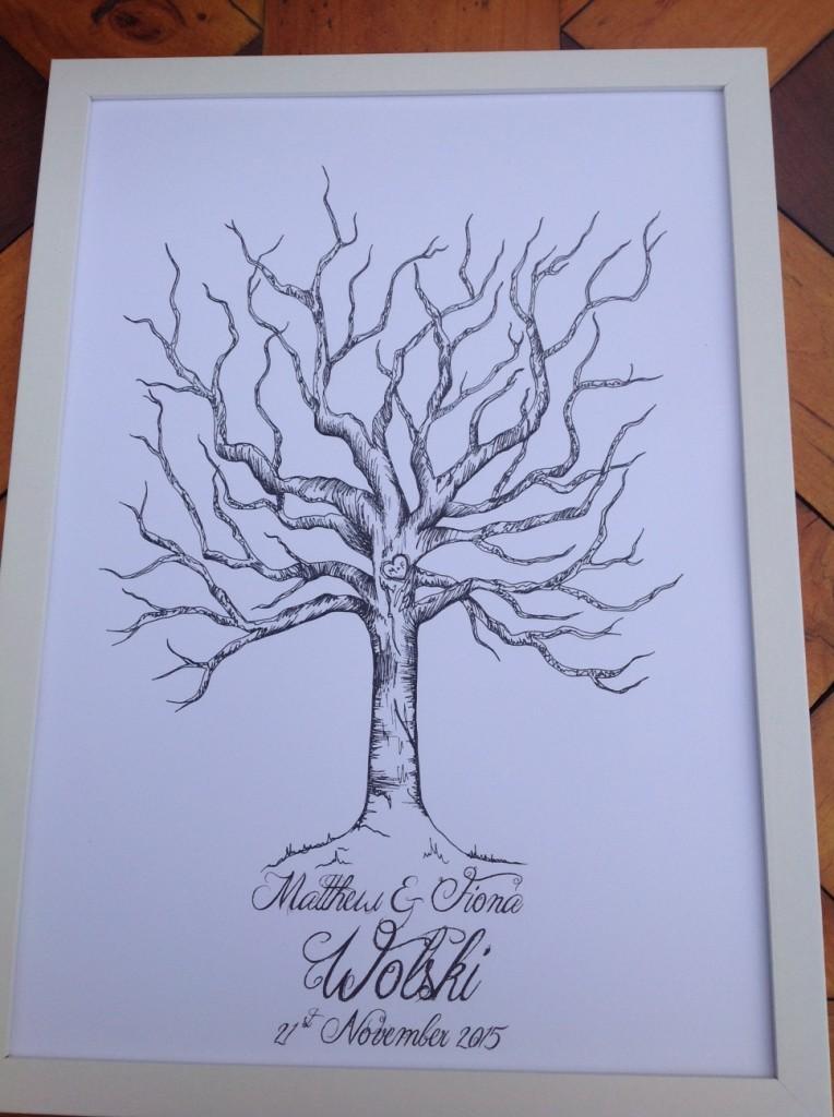 Mr and Mrs Wolski, family tree